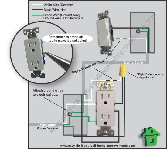 switched outlet wiring diagram rh easy do it yourself home improvements com wiring a switched outlet power to receptacle wiring a switched outlet with 3 wire