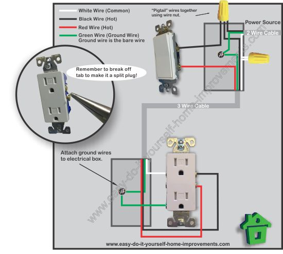 switched outlet wiring diagram rh easy do it yourself home improvements com Circuit- Switched Outlet Switched Outlet Wiring Diagram