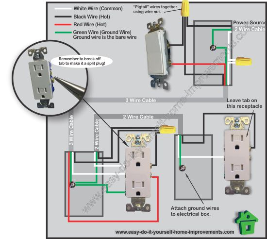 Switched Outlet Wiring Diagram 3 switched outlet wiring diagram
