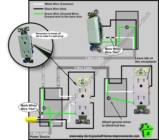 Fantastic Switched Outlet Wiring Diagram Wiring Digital Resources Helishebarightsorg