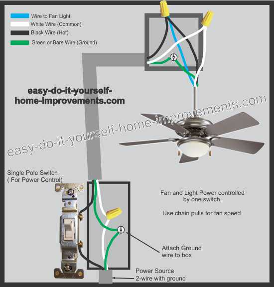 ceiling fan wiring diagram Hunter Fan Wiring Diagram