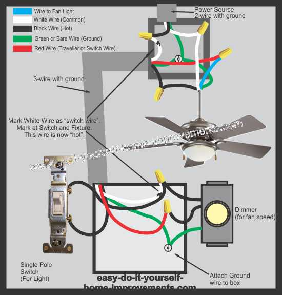 ceiling fans with lights wiring diagram  | 500 x 327