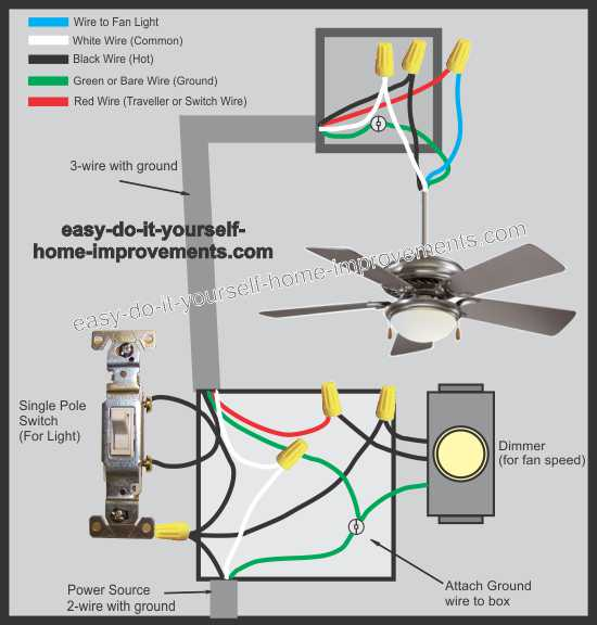 ceiling-fan-installation-wiring-4  Way Switch Wiring Diagram With Lights on 3-way dimmer switch wiring, 3-way electrical wiring diagrams, 3-way switch wiring diagram variations, 2 switches 1 light diagram, 3-way light circuit, 3-way switch wiring examples, two lights one switch diagram, easy 3 way switch diagram, 3-way switch 2 lights, 3-way switch common terminal, california three-way switch diagram, three pole switch diagram, 3-way light switches for one, 3-way switch to single pole light, 3 wire switch diagram, easy 4-way switch diagram, 3-way switch diagram multiple lights, 3-way switch circuit variations,