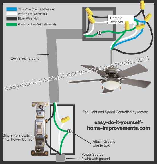 Ceiling Fan Installation Wiring on 4 Wire Ceiling Fan Wiring Diagram