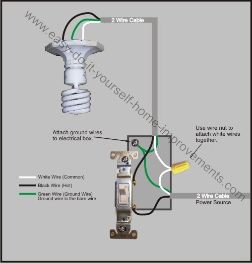 light switch wiring diagram rh easy do it yourself home improvements com wiring a single pole switch in a house wiring a single pole switch to an outlet