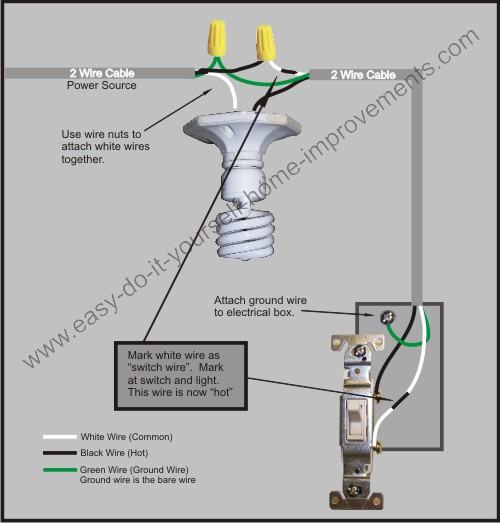 wiring a receptacle to a light switch light switch wiring diagram wiring a switch for a light #4