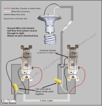 Light switch wiring diagram wiring a 3 way switch asfbconference2016 Choice Image