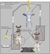 Wiring a light switch Heres how