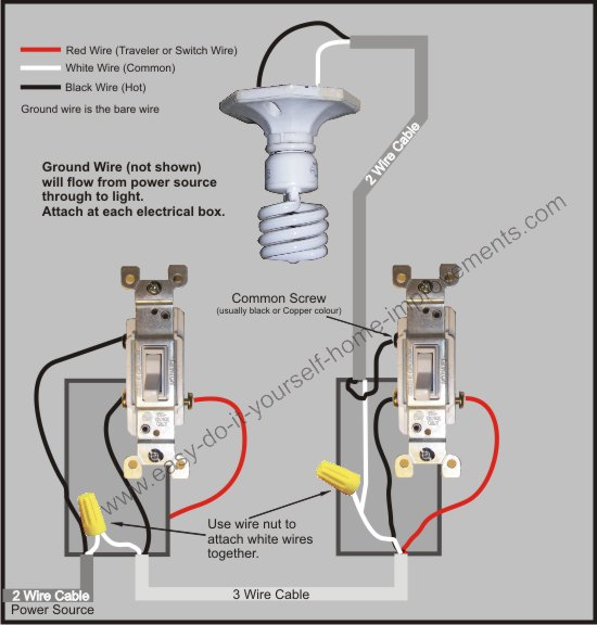 3 way switch wiring diagram rh easy do it yourself home improvements com wiring a 3 way lamp socket wiring a 3 way circuit