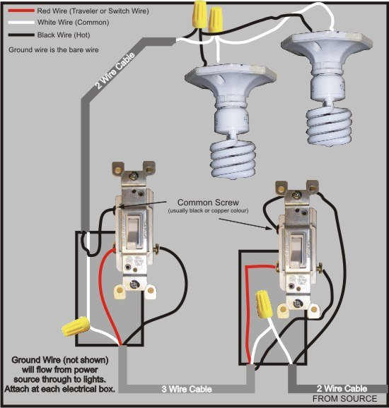 3 way switch wiring diagram rh easy do it yourself home improvements com 2 way switch wiring with intermediate 2 switch wiring light