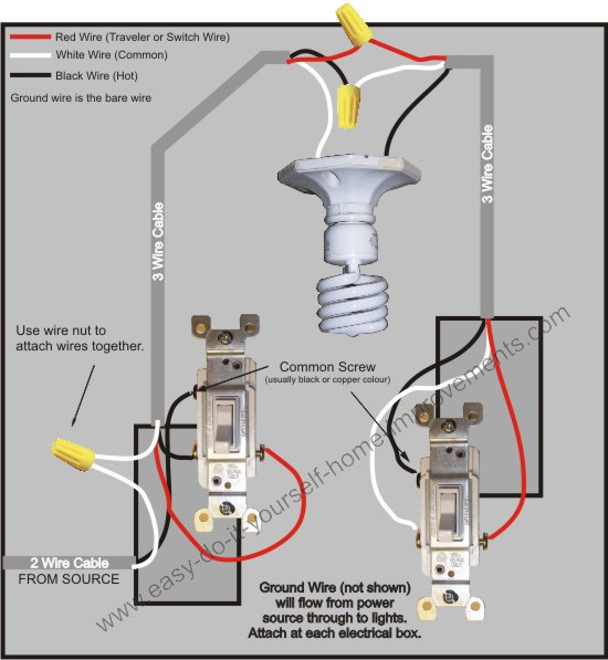 3 way switch wiring diagram rh easy do it yourself home improvements com how to wire a 3 way switch diagram with 2 lights how to wire a 3 way switch diagram with 2 lights