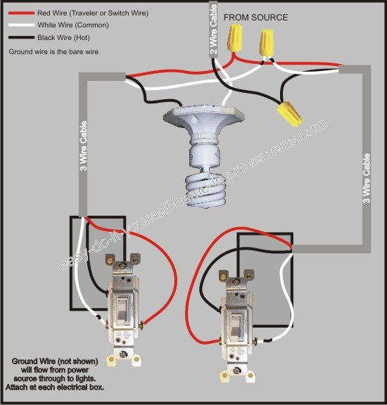 3 way switch wiring diagram rh easy do it yourself home improvements com 3 way switch wiring diagram power at light 3 way switch wiring schematic