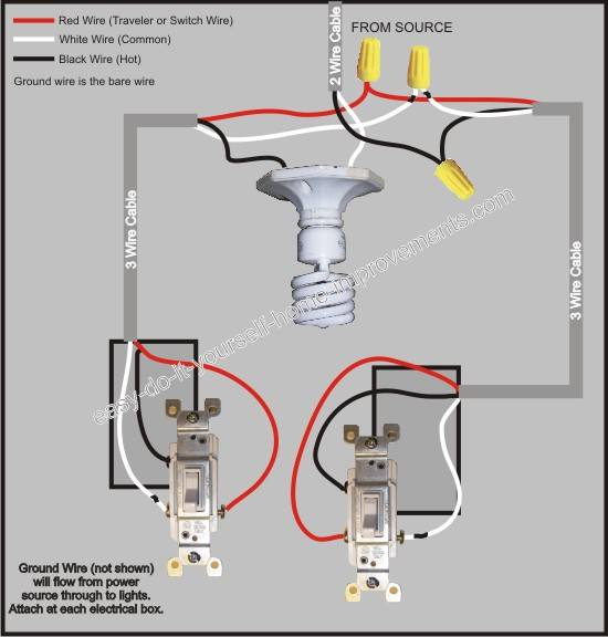 3 way switch wiring diagram rh easy do it yourself home improvements com 3 way wiring power at light 3 way electrical wiring diagram