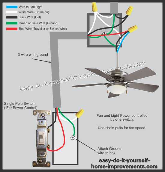 celing fan wiring diy enthusiasts wiring diagrams \u2022  ceiling fan wiring diagram rh easy do it yourself home improvements com ceiling fan wiring for two switches ceiling fan wiring diagram hunter