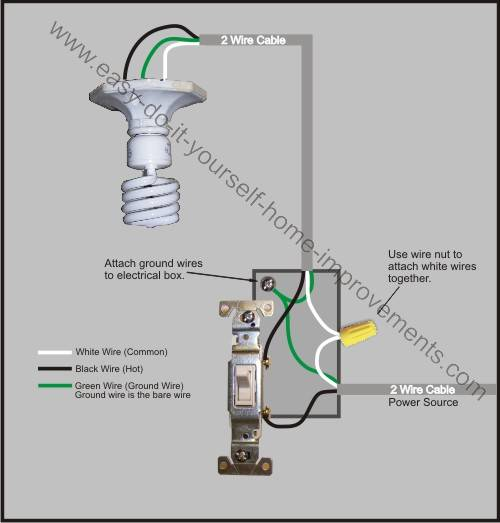 Home Electrical Wiring Single Pole Switch - wiring diagram ... on