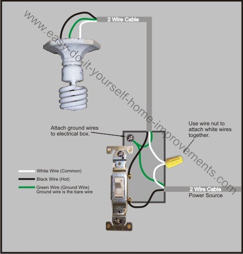 light switch wiring diagram rh easy do it yourself home improvements com Wiring Lights Electric Light Wiring