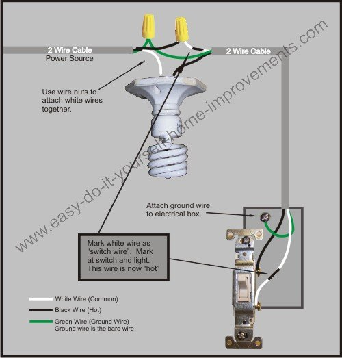 light switch wiring diagram rh easy do it yourself home improvements com wiring a switch to lights wiring a switch to an outlet