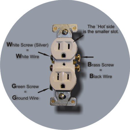 how to wire a plug rh easy do it yourself home improvements com wiring a plug switch combo wiring a plug and light switch in same box