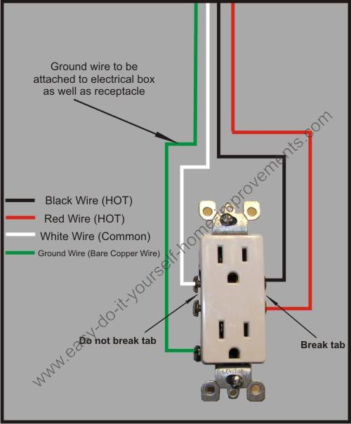 split plug wiring diagram rh easy do it yourself home improvements com plug in wiring connectors for cs8-232-4eu trailer plug in wiring diagram