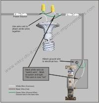 light switch home wiring diagram wiring a light switch  here s how  wiring a light switch  here s how
