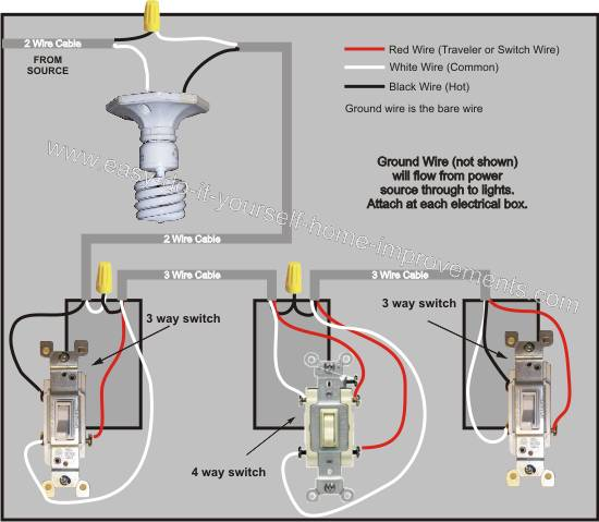 4 way switch wiring diagram rh easy do it yourself home improvements com Basic Wiring Light Fixture Wiring a Ceiling Light Fixture